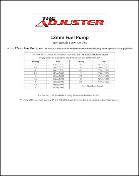 The Adjuster Flow Chart 12mm pump